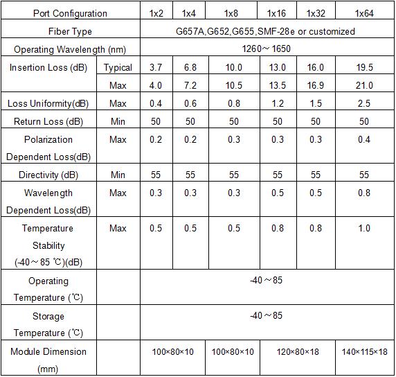 Rack Mount PLC splitter_ Ace Linker Technology Co , Ltd